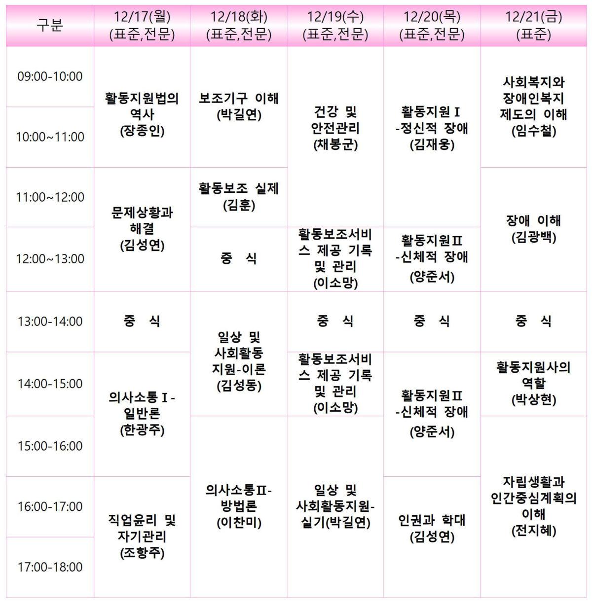 2018년 표준·전문 6차 활동지원사 강의시간표