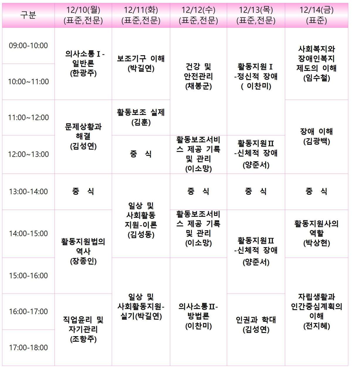 2018년 표준·전문 5차 활동지원사 강의시간표