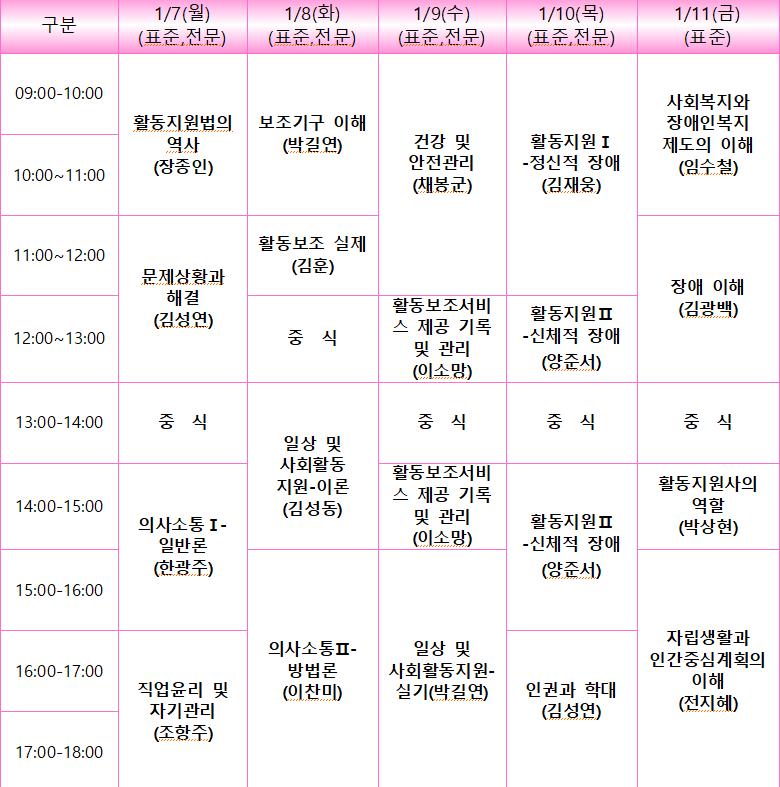 2019년 표준·전문 1차 활동지원사 강의시간표